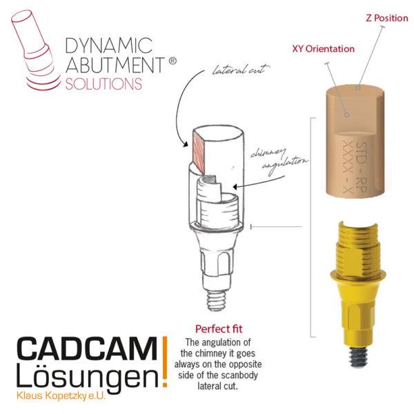 dynamic abutment solutions das scanbody titanbasen implantatversorgung copy